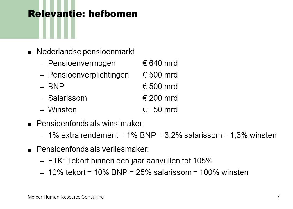 Relevantie: hefbomen Nederlandse pensioenmarkt