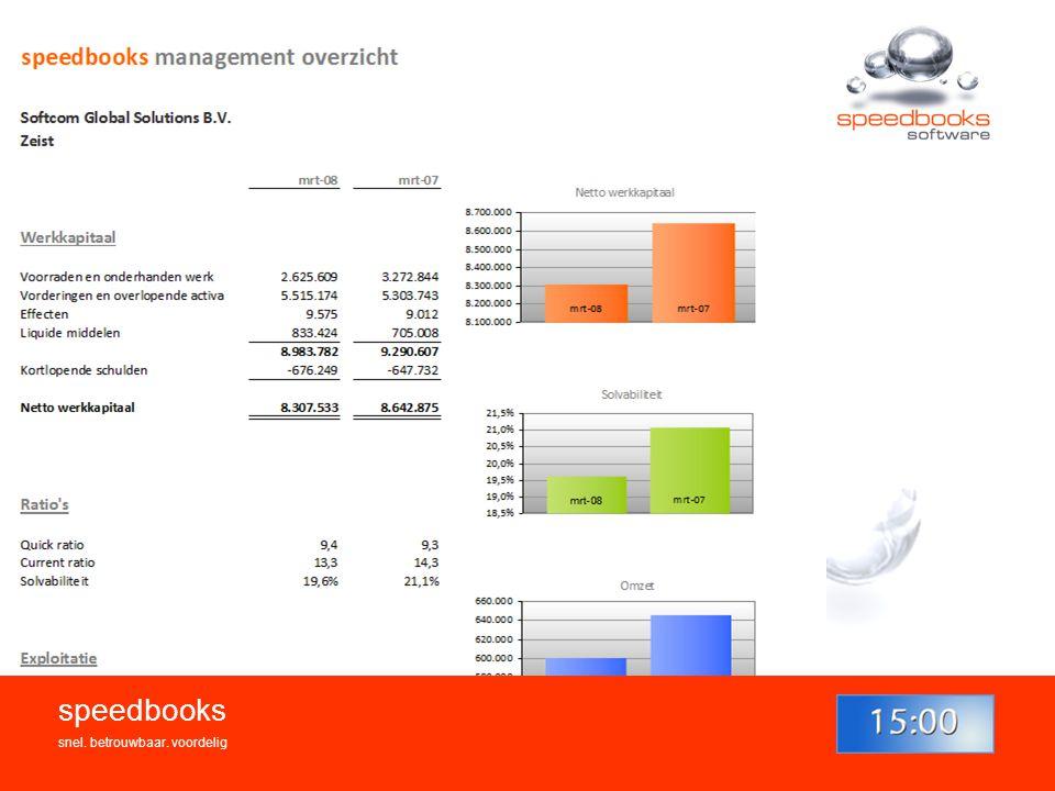 Management A4 speedbooks snel. betrouwbaar. voordelig 9