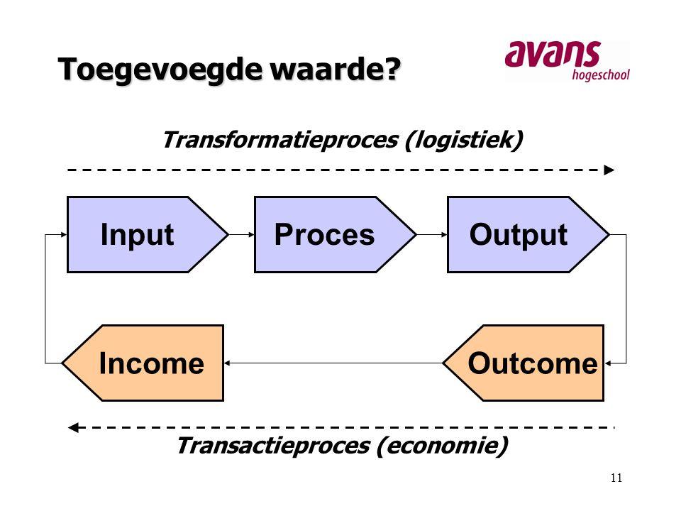 Transformatieproces (logistiek) Transactieproces (economie)