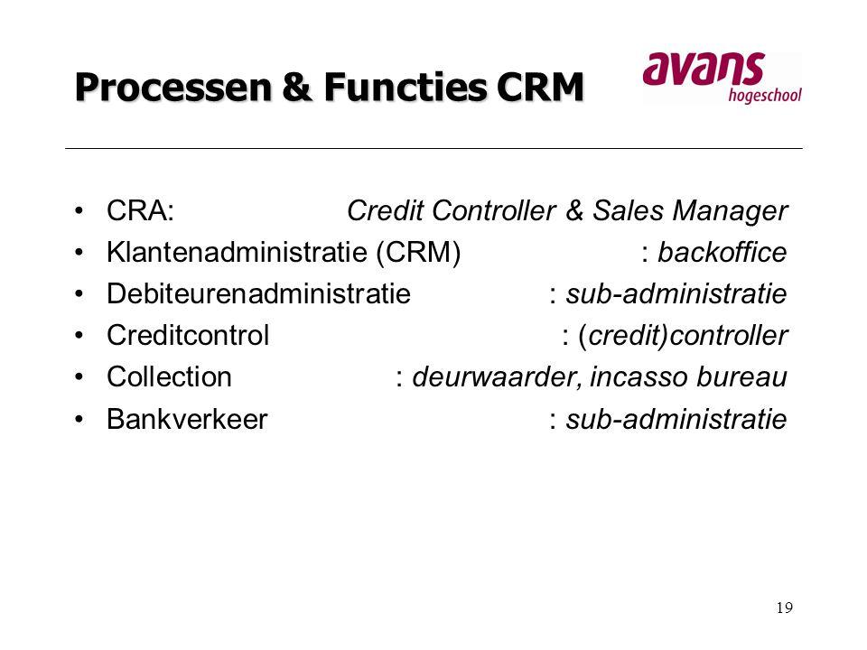 Processen & Functies CRM
