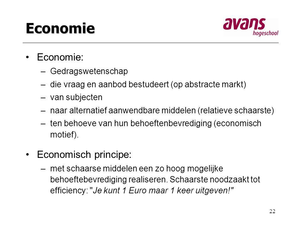 Economie Economie: Economisch principe: Gedragswetenschap