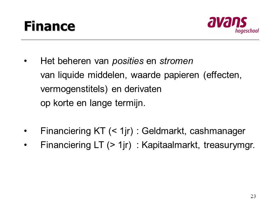 Finance Het beheren van posities en stromen
