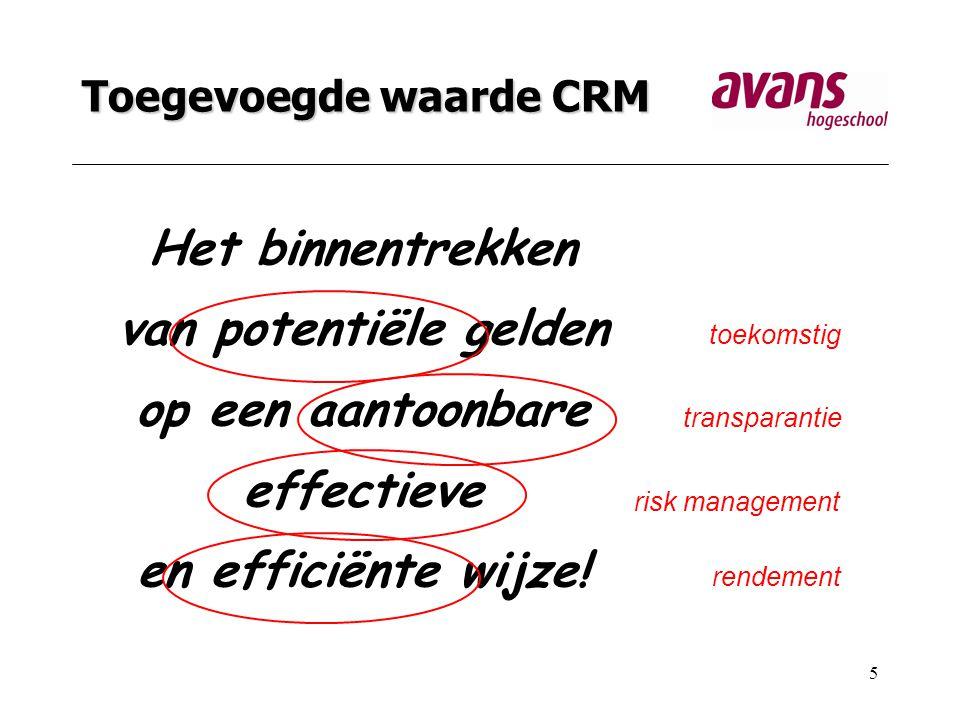 Toegevoegde waarde CRM