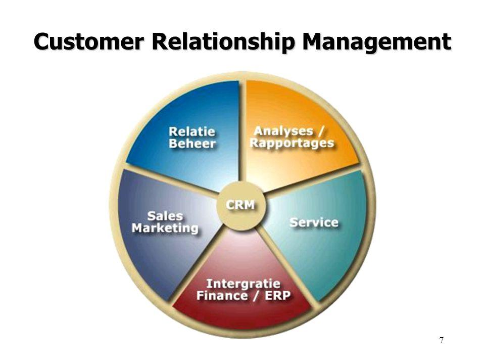 client relationship management crm essay Customer relationship management and why is it important for customer portfolio management 303 customer relations management mid-term exam each.