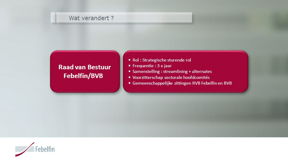 Febelfin/BVB Wat verandert Rol : Strategische sturende rol