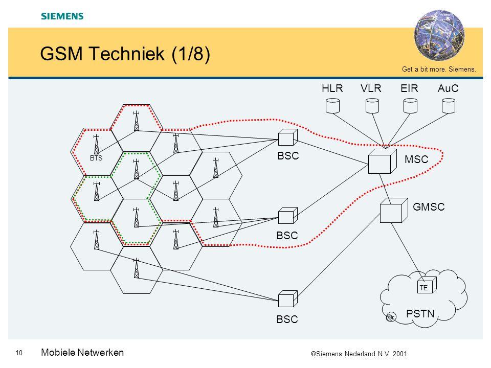 GSM Techniek (1/8) HLR VLR EIR AuC BSC MSC GMSC BSC PSTN BSC
