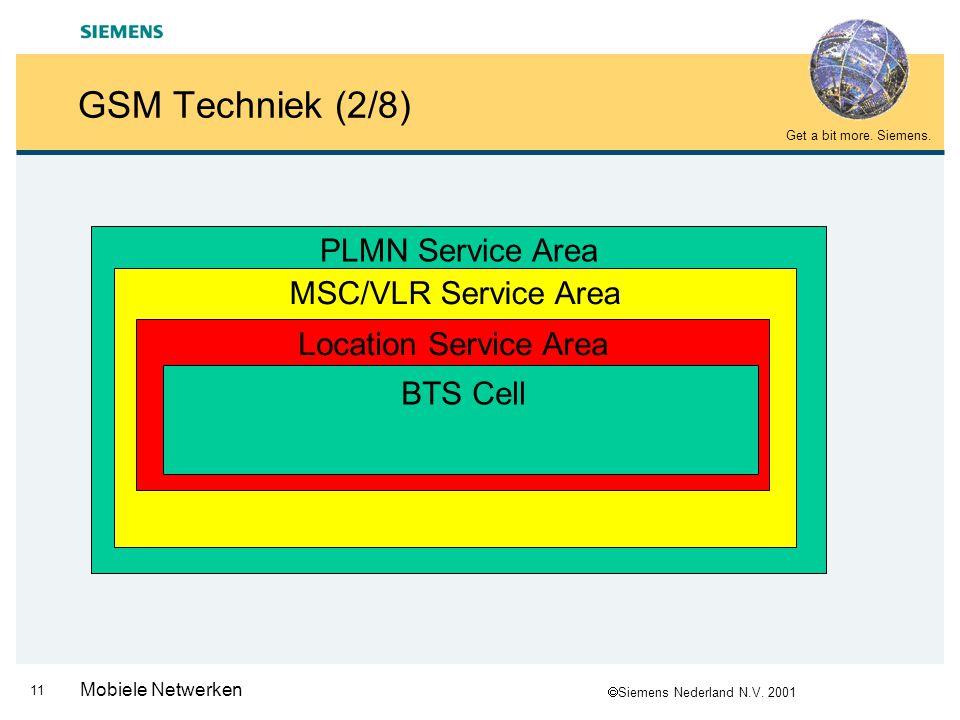 GSM Techniek (2/8) PLMN Service Area MSC/VLR Service Area