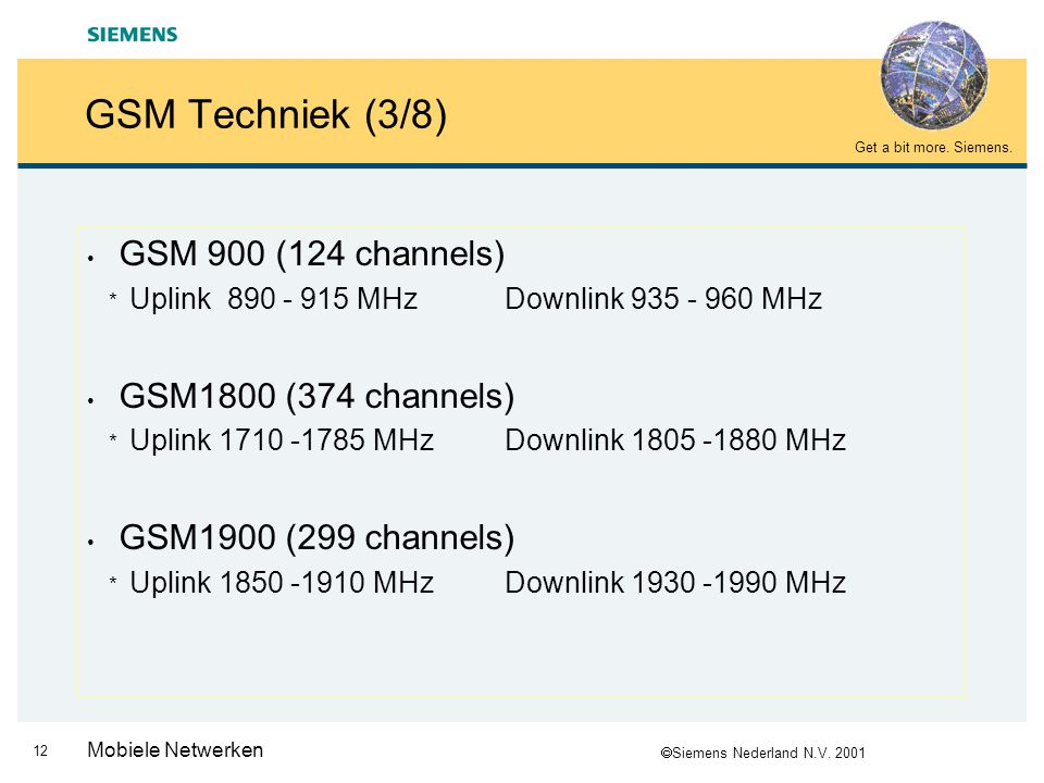 GSM Techniek (3/8) GSM 900 (124 channels) GSM1800 (374 channels)