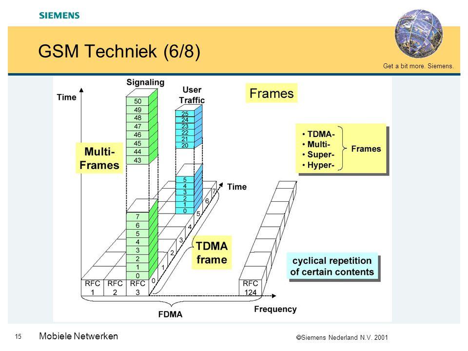 GSM Techniek (6/8) Mobiele Netwerken