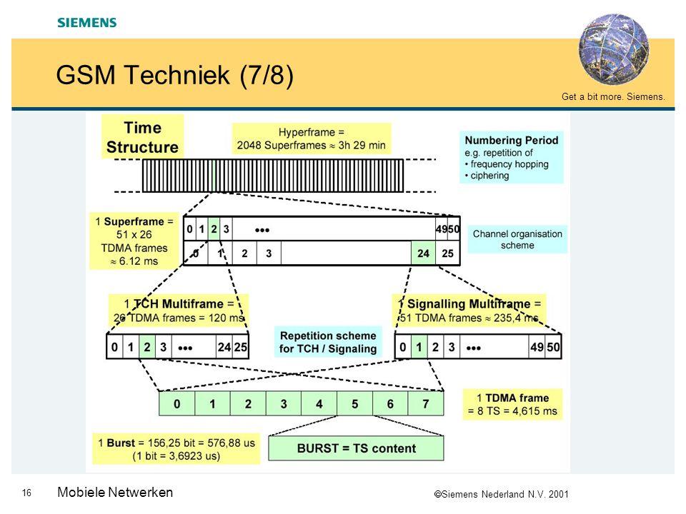 GSM Techniek (7/8) Mobiele Netwerken