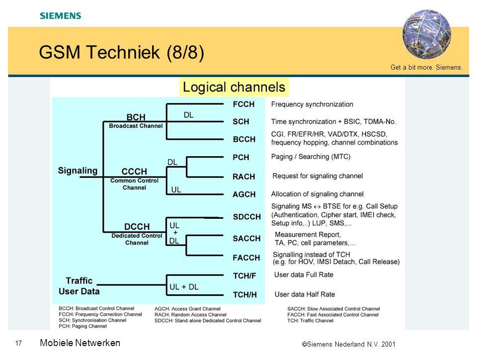 GSM Techniek (8/8) Mobiele Netwerken