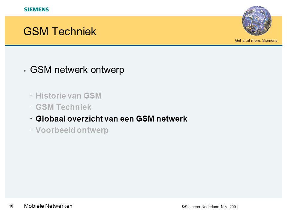GSM Techniek GSM netwerk ontwerp Historie van GSM GSM Techniek
