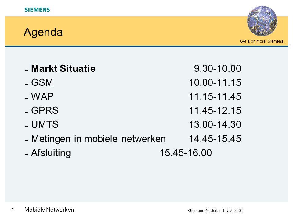 Agenda Markt Situatie 9.30-10.00 GSM 10.00-11.15 WAP 11.15-11.45