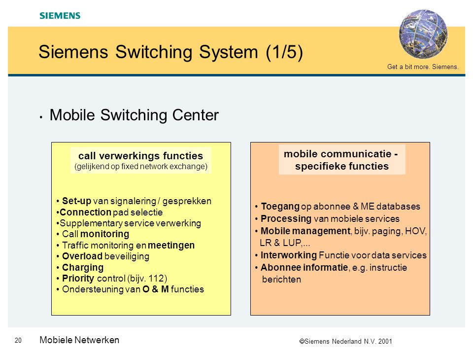 Siemens Switching System (1/5)