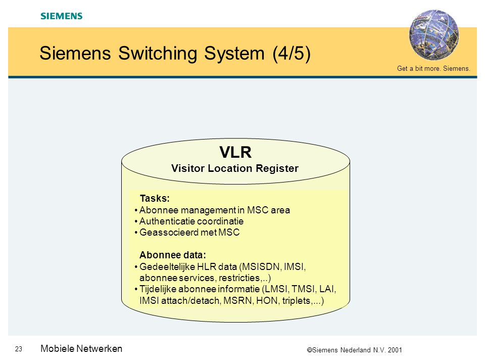Siemens Switching System (4/5)