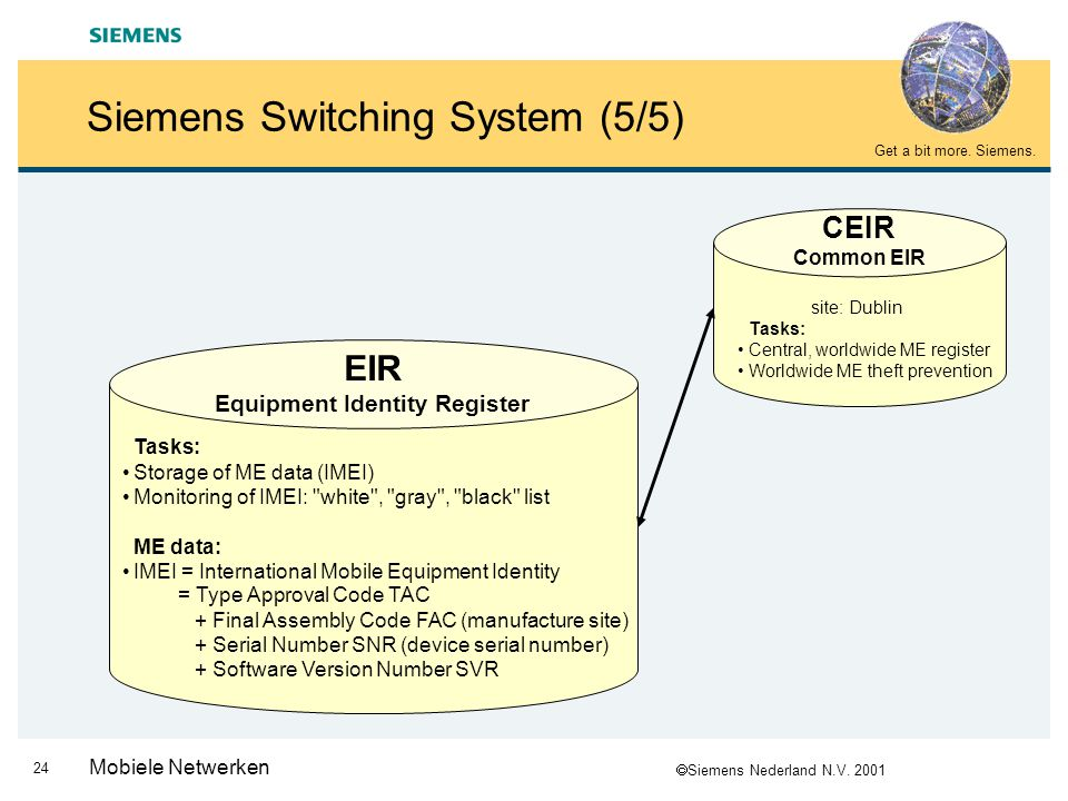 Siemens Switching System (5/5)
