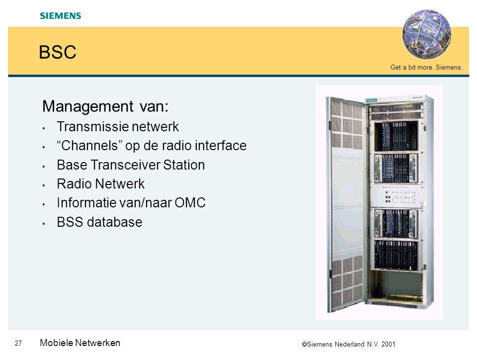 BSC Management van: Transmissie netwerk