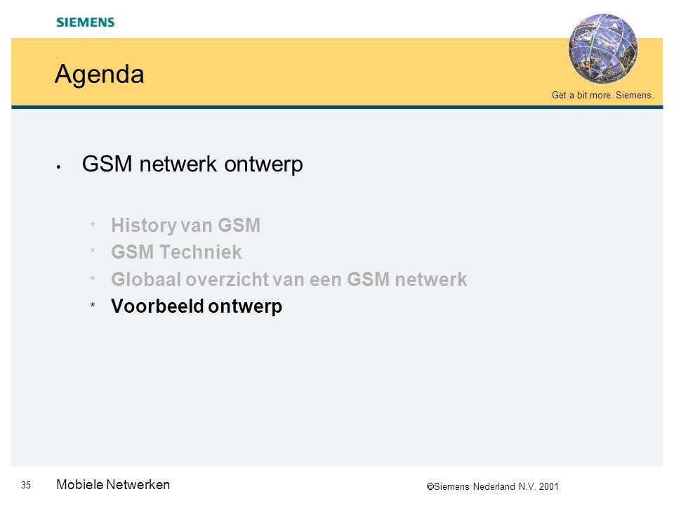 Agenda GSM netwerk ontwerp History van GSM GSM Techniek