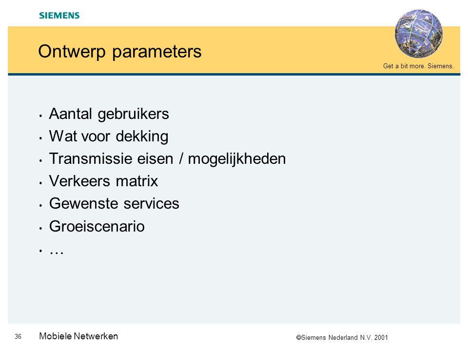 Ontwerp parameters Aantal gebruikers Wat voor dekking