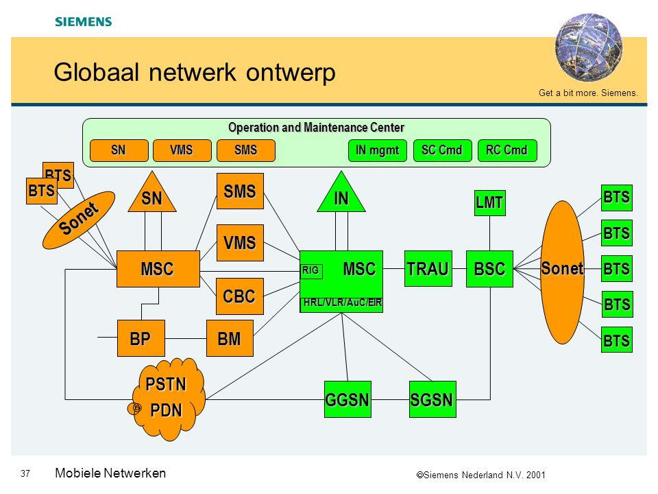 Globaal netwerk ontwerp