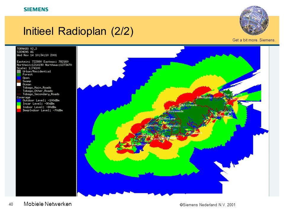 Initieel Radioplan (2/2)