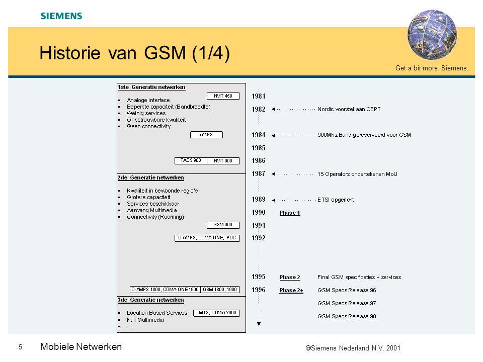 Historie van GSM (1/4) Mobiele Netwerken SMG Special Mobile Group