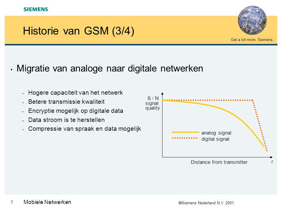Historie van GSM (3/4) Migratie van analoge naar digitale netwerken