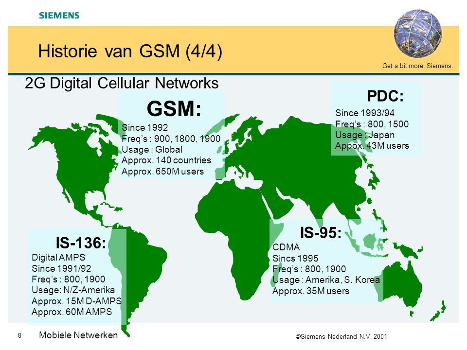 GSM: Historie van GSM (4/4) 2G Digital Cellular Networks PDC: IS-95: