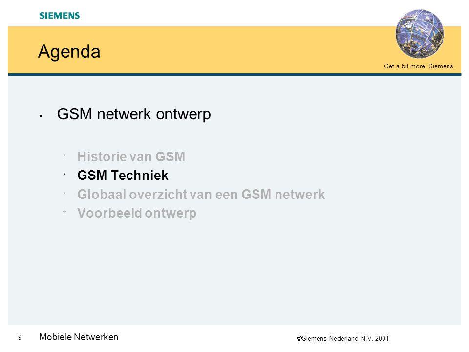 Agenda GSM netwerk ontwerp Historie van GSM GSM Techniek