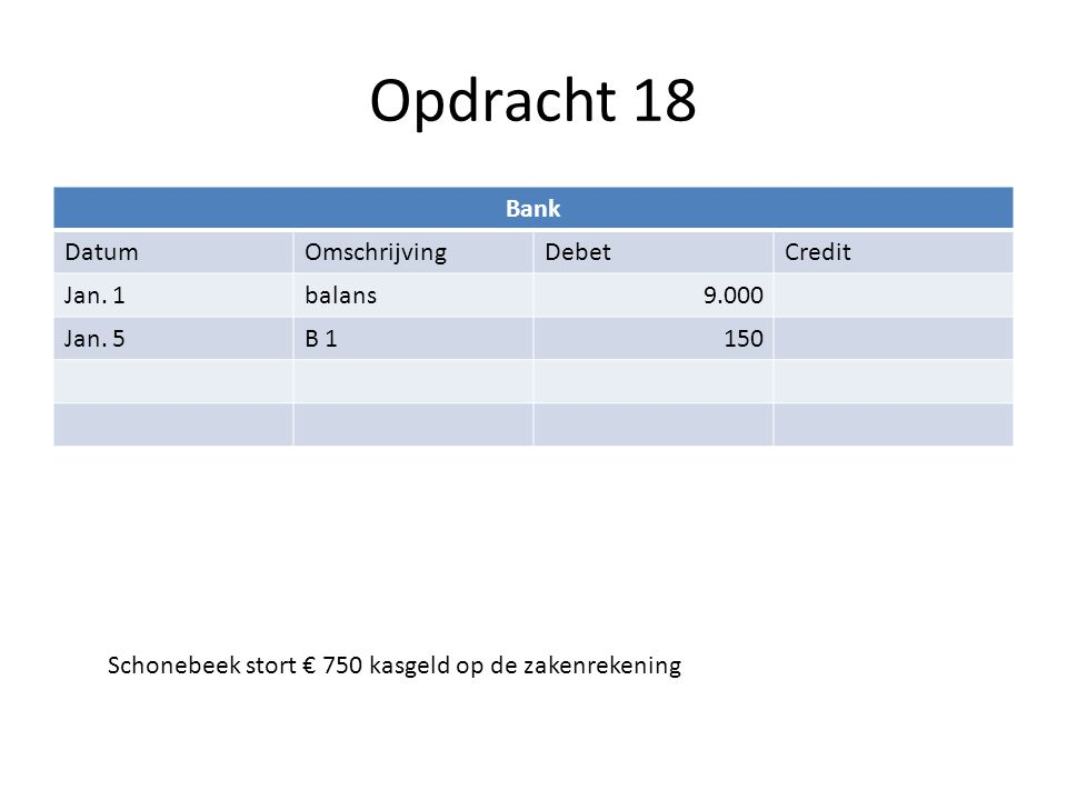 Opdracht 18 Bank Datum Omschrijving Debet Credit Jan. 1 balans 9.000