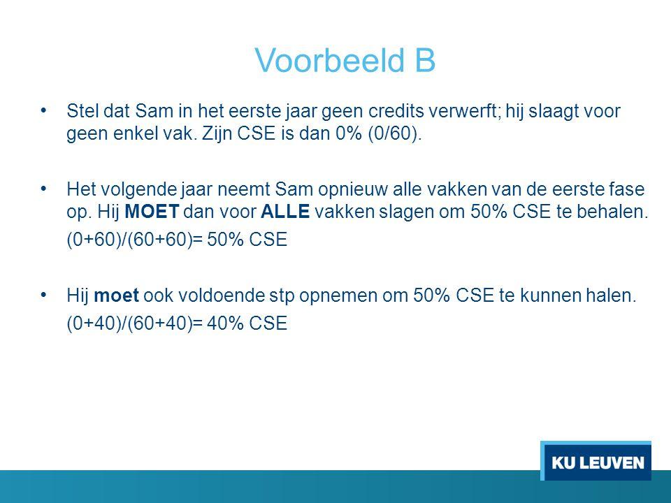 Voorbeeld B Stel dat Sam in het eerste jaar geen credits verwerft; hij slaagt voor geen enkel vak. Zijn CSE is dan 0% (0/60).
