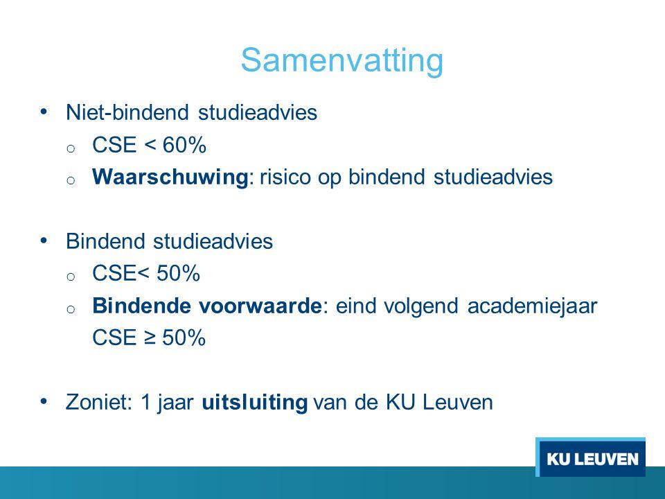 Samenvatting Niet-bindend studieadvies CSE < 60%
