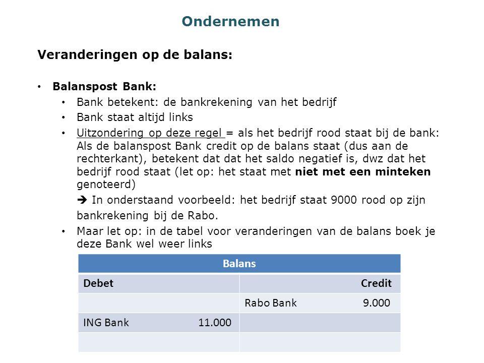 Ondernemen Veranderingen op de balans: Balans Debet Credit