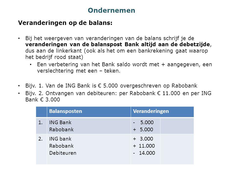 Ondernemen Veranderingen op de balans: Balansposten Veranderingen 1.