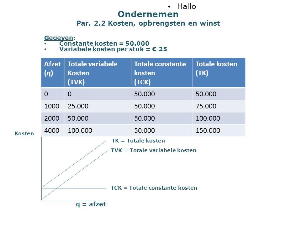 Ondernemen Par. 2.2 Kosten, opbrengsten en winst