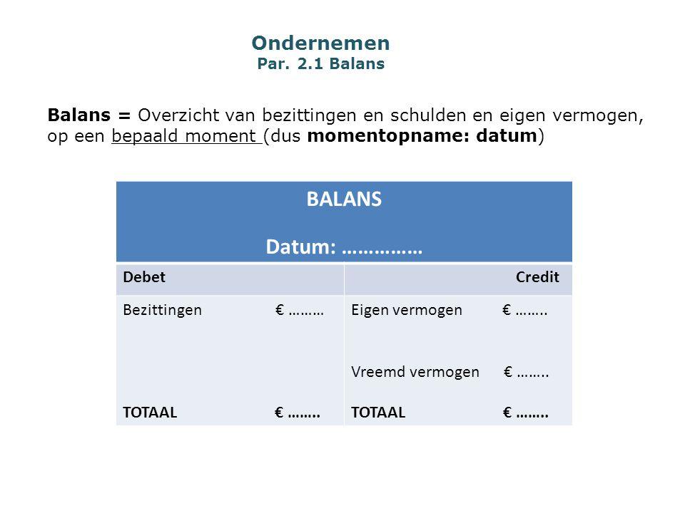 BALANS Datum: …………… Ondernemen Par. 2.1 Balans