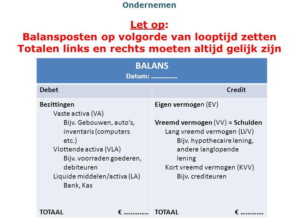 Ondernemen Let op: Balansposten op volgorde van looptijd zetten Totalen links en rechts moeten altijd gelijk zijn