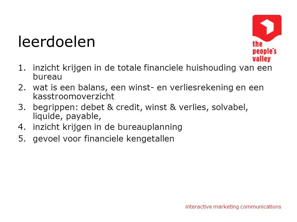leerdoelen inzicht krijgen in de totale financiele huishouding van een bureau.