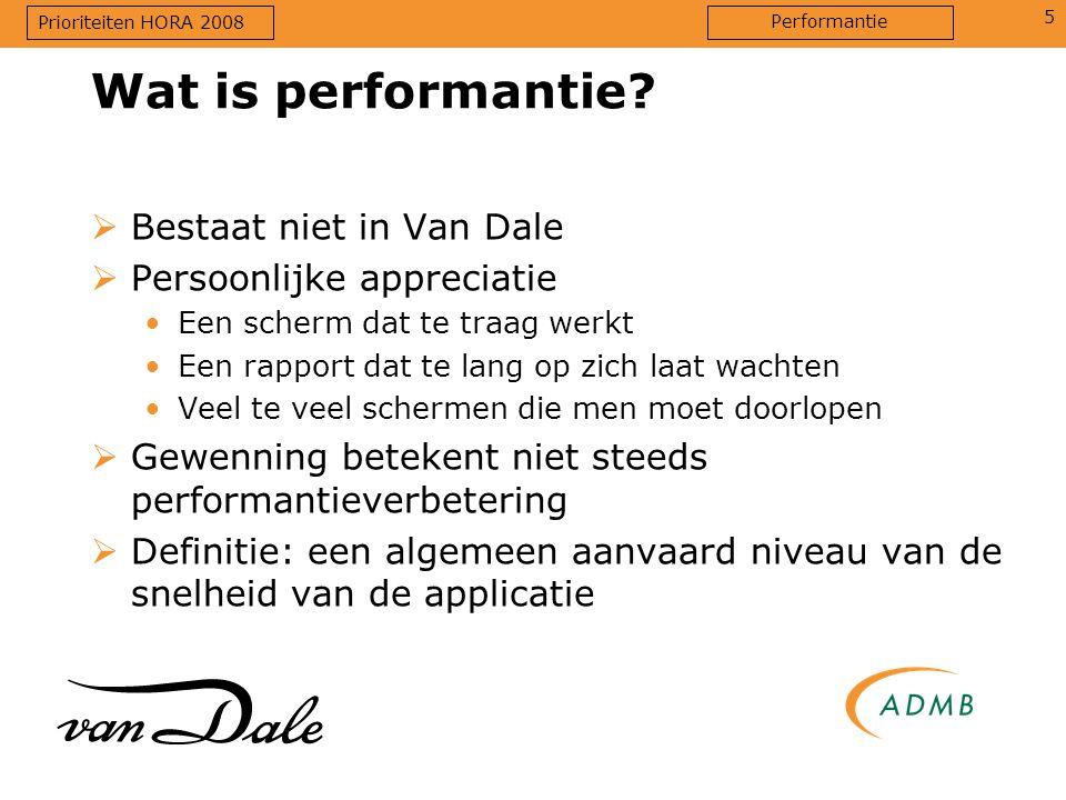 Wat is performantie Bestaat niet in Van Dale Persoonlijke appreciatie