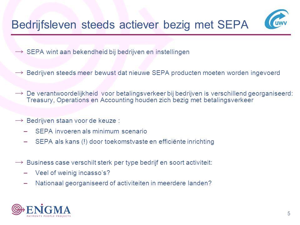 Bedrijfsleven steeds actiever bezig met SEPA