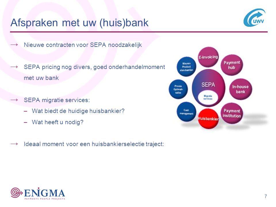 Afspraken met uw (huis)bank