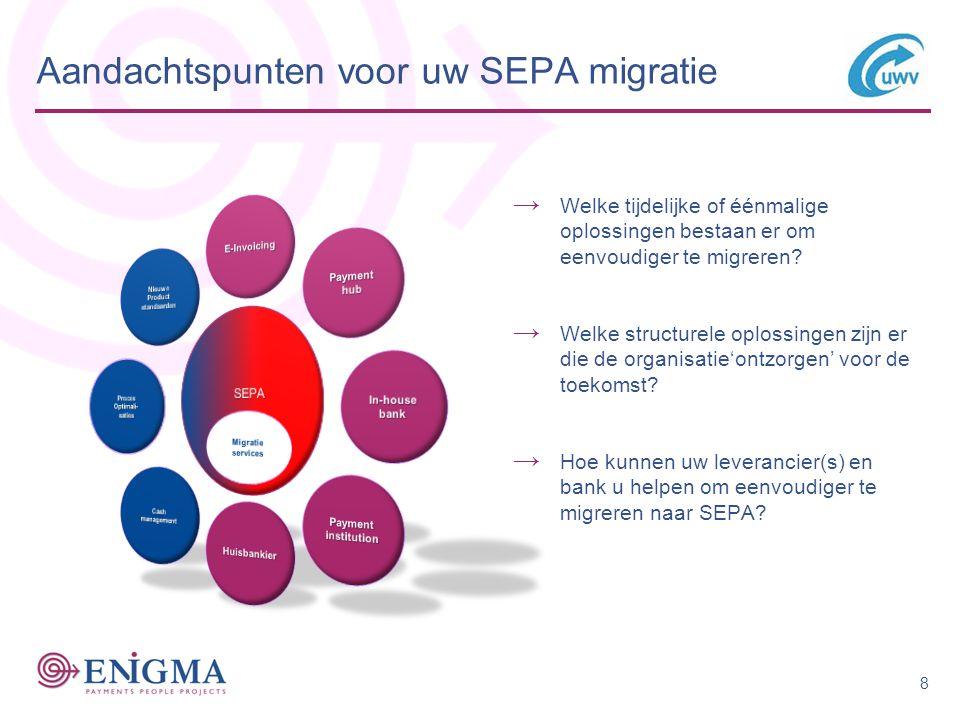 Aandachtspunten voor uw SEPA migratie