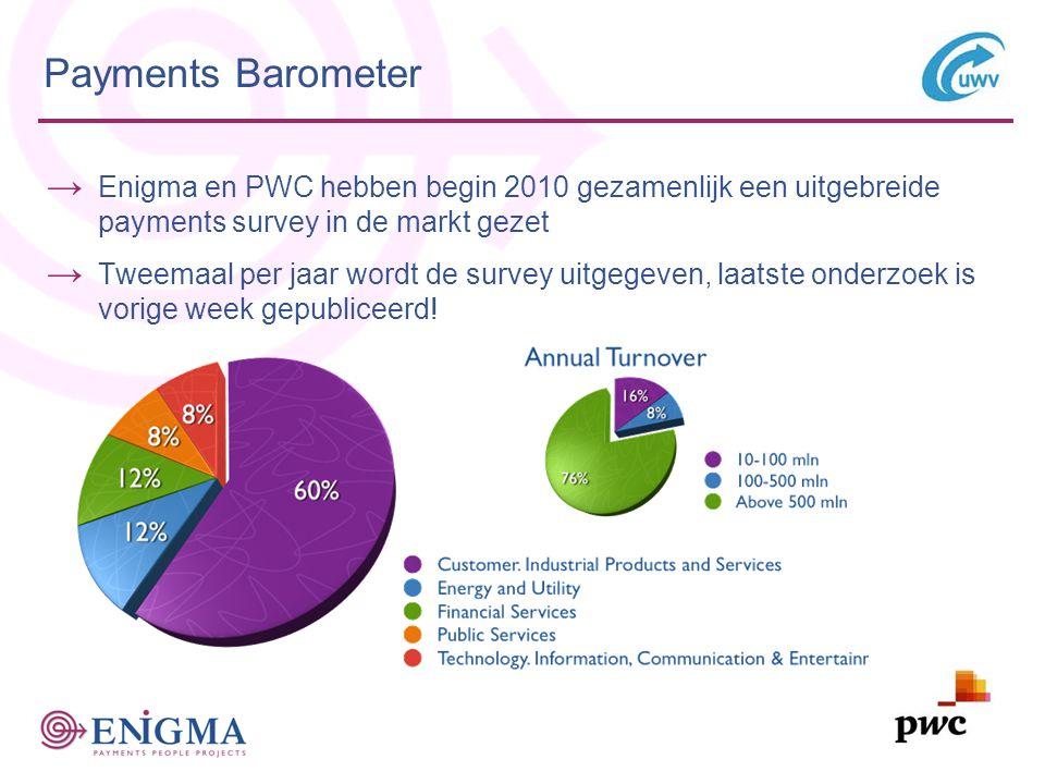 Payments Barometer Enigma en PWC hebben begin 2010 gezamenlijk een uitgebreide payments survey in de markt gezet.