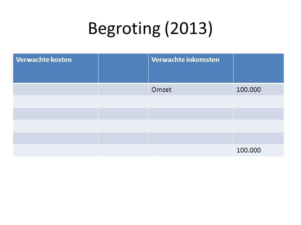 Begroting (2013) Verwachte kosten Verwachte inkomsten Omzet 100.000