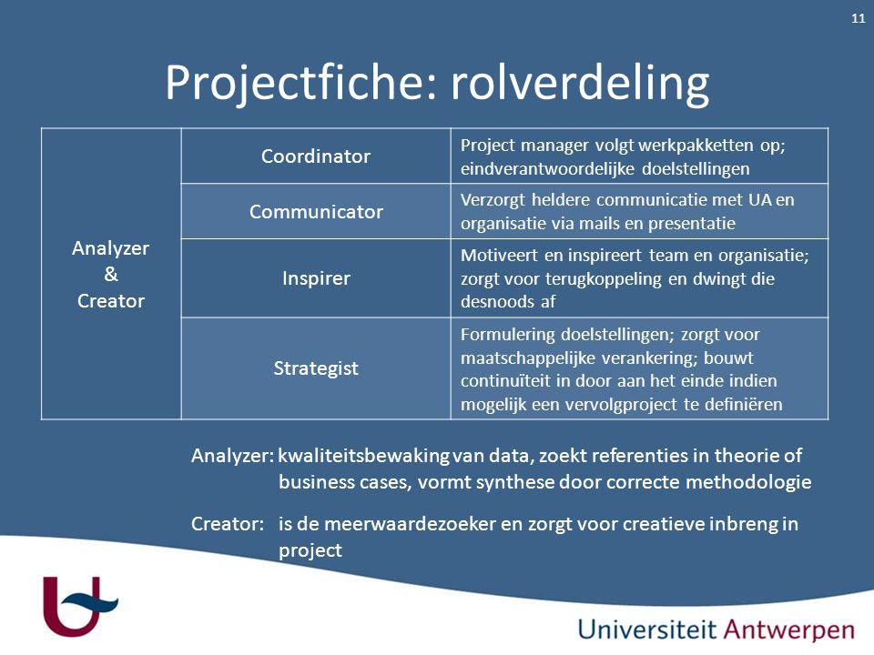 Projectfiche: rolverdeling