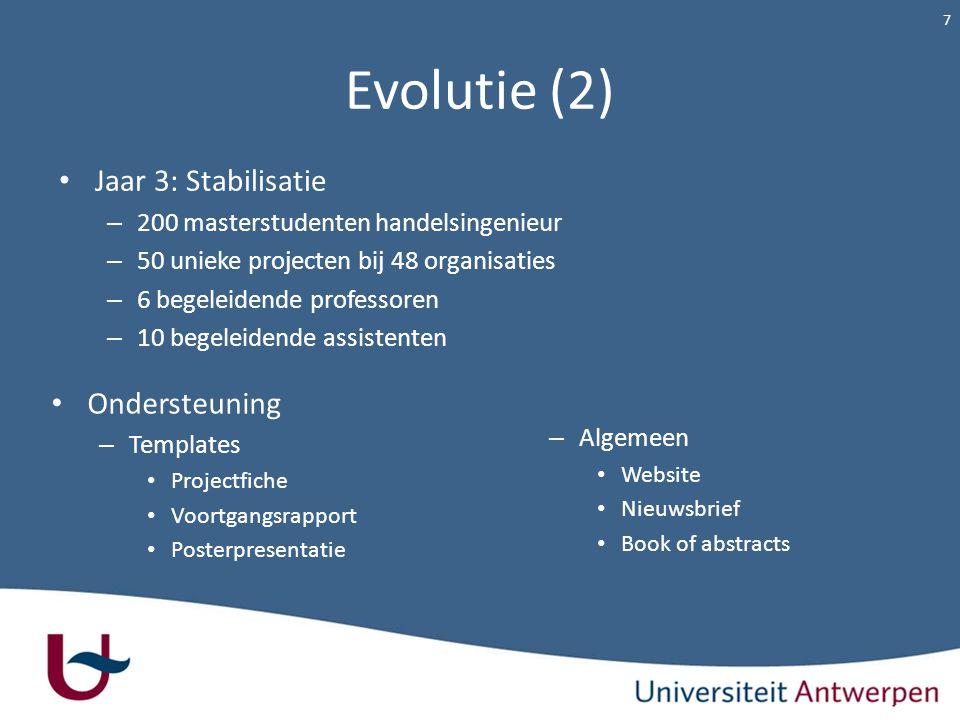 Evolutie (2) Jaar 3: Stabilisatie Ondersteuning