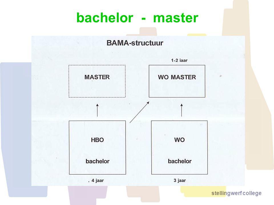 bachelor - master