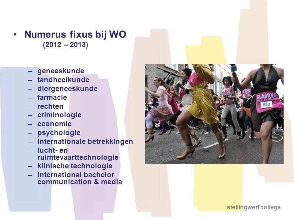 Numerus fixus bij WO (2012 – 2013) geneeskunde tandheelkunde