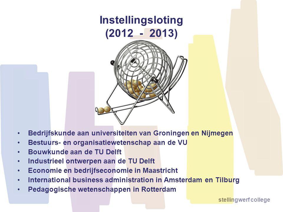 Instellingsloting (2012 - 2013)