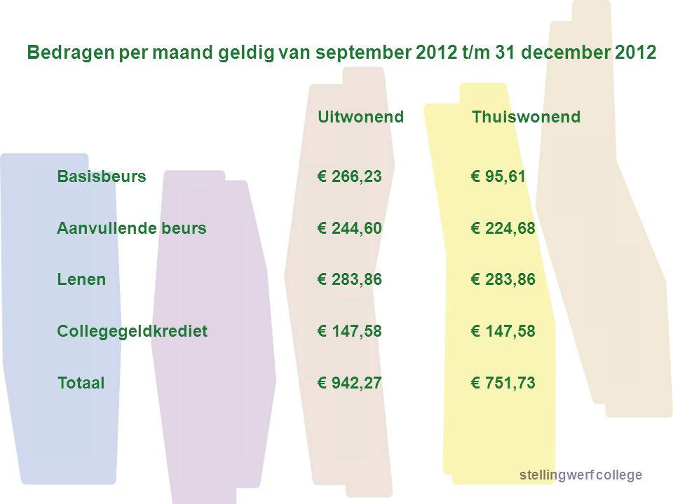 Bedragen per maand geldig van september 2012 t/m 31 december 2012